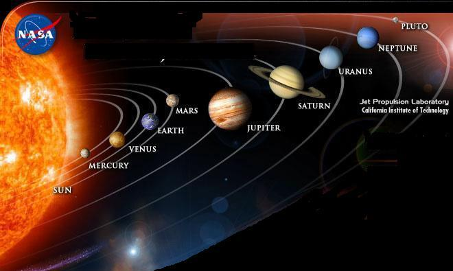 Scale of Solar System - UW SCIENCE EXPLORERS